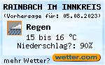 Wettervorhersage Rainbach